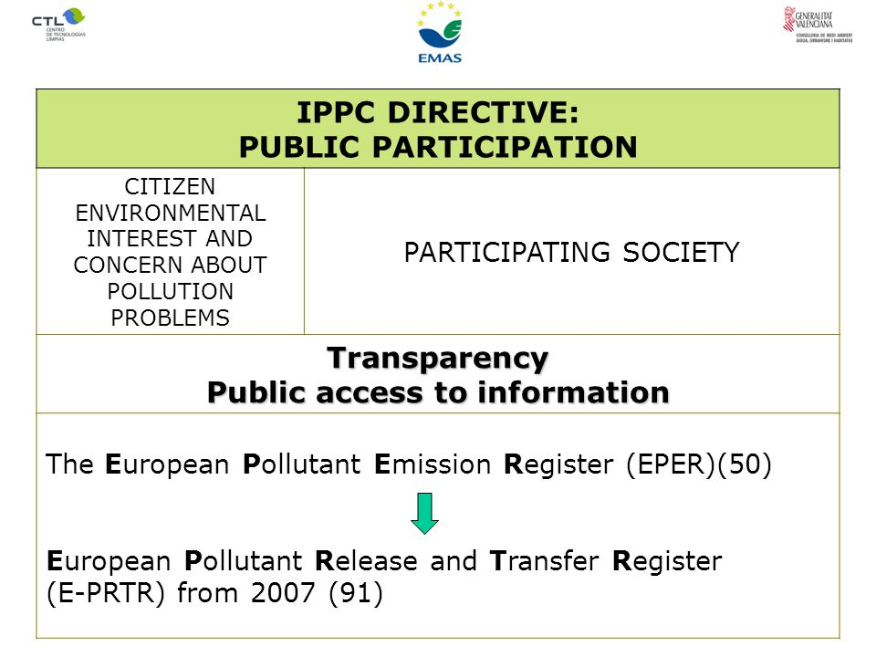 INCENTIVES OF EMAS FOR IPPC COMPANIES Royal Decree 509/2007, regulation for the development and execution of Law 16/2002 on IPPC Art 8:..In relation with a EMAS registered or ISO14001 certified installations by independent organism, the Autonomous Communities can establish simplification mechanisms to verify IEA requirements fulfilment, as well as IEA application, updating and following renewing procedures Decree 127/2006 de Prevention Pollution and Environmental Quality Cap.II EAI renewing, Art.
