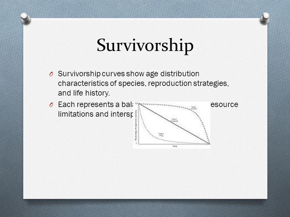 Survivorship O Survivorship curves show age distribution characteristics of species, reproduction strategies, and life history. O Each represents a ba