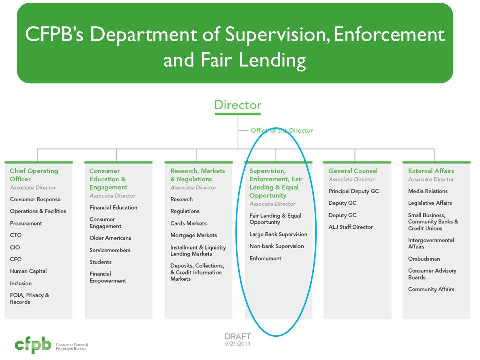 CFPB's Department of Supervision, Enforcement and Fair Lending