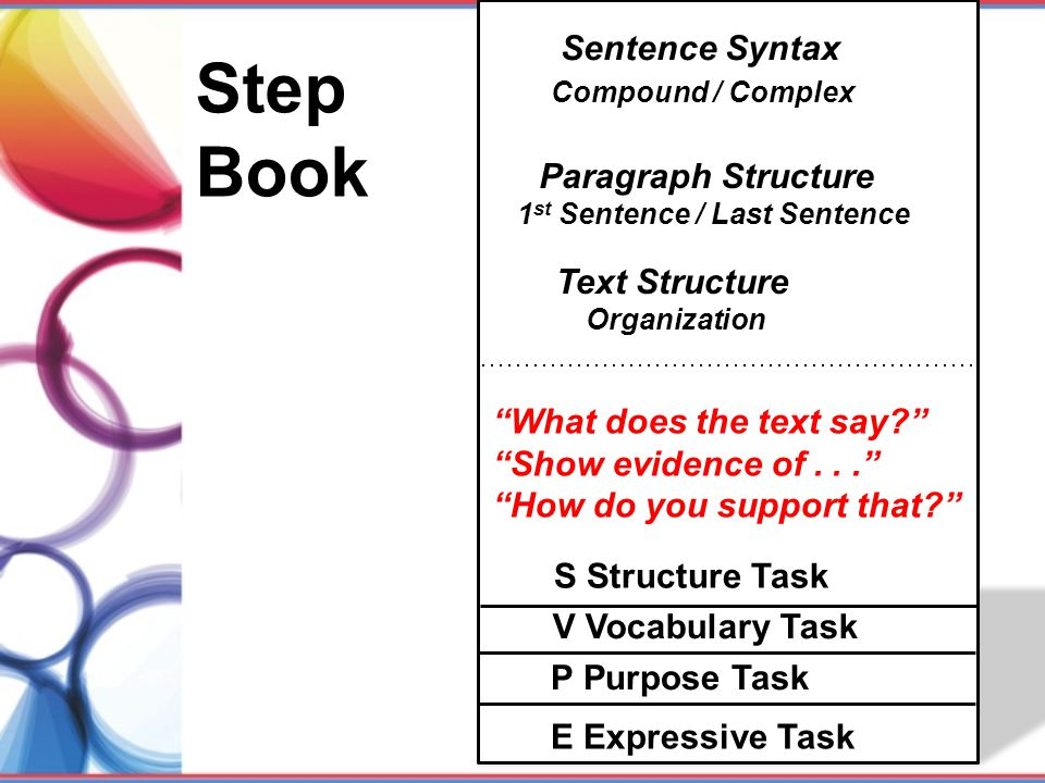 "Step Book S Structure Task V Vocabulary Task P Purpose Task E Expressive Task ""What does the text say?"" ""Show evidence of..."" ""How do you support that"