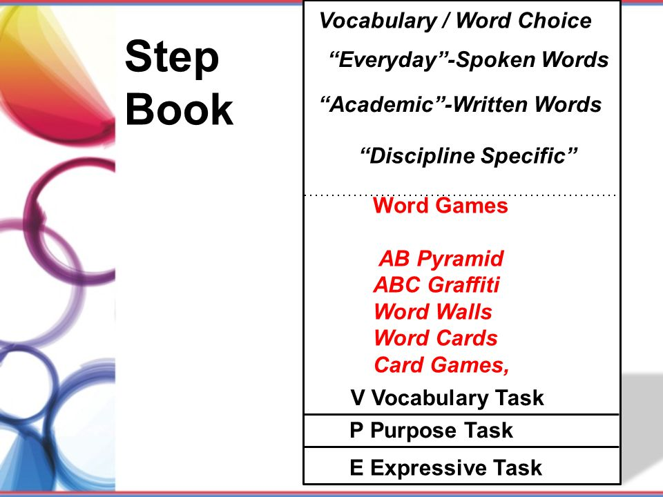 "Step Book V Vocabulary Task P Purpose Task E Expressive Task ""Everyday""-Spoken Words ""Academic""-Written Words ""Discipline Specific"" Word Games AB Pyra"