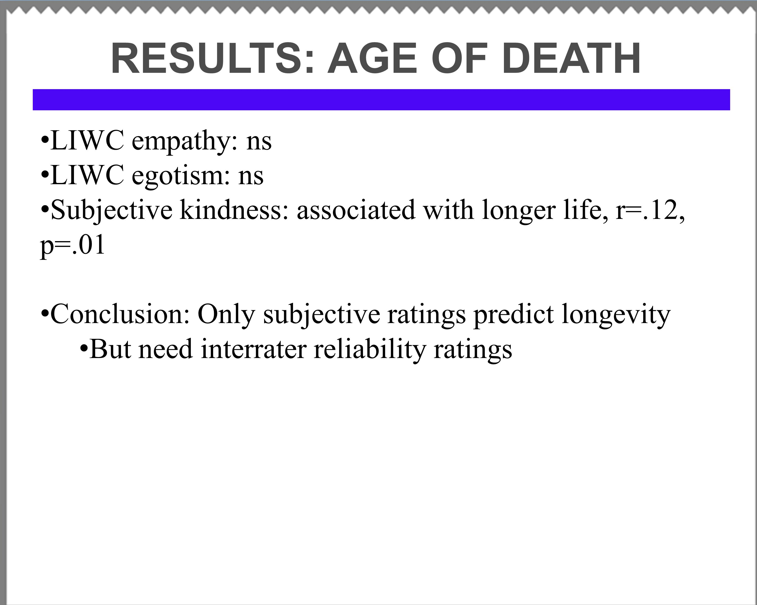 RESULTS: AGE OF DEATH LIWC empathy: ns LIWC egotism: ns Subjective kindness: associated with longer life, r=.12, p=.01 Conclusion: Only subjective ratings predict longevity But need interrater reliability ratings