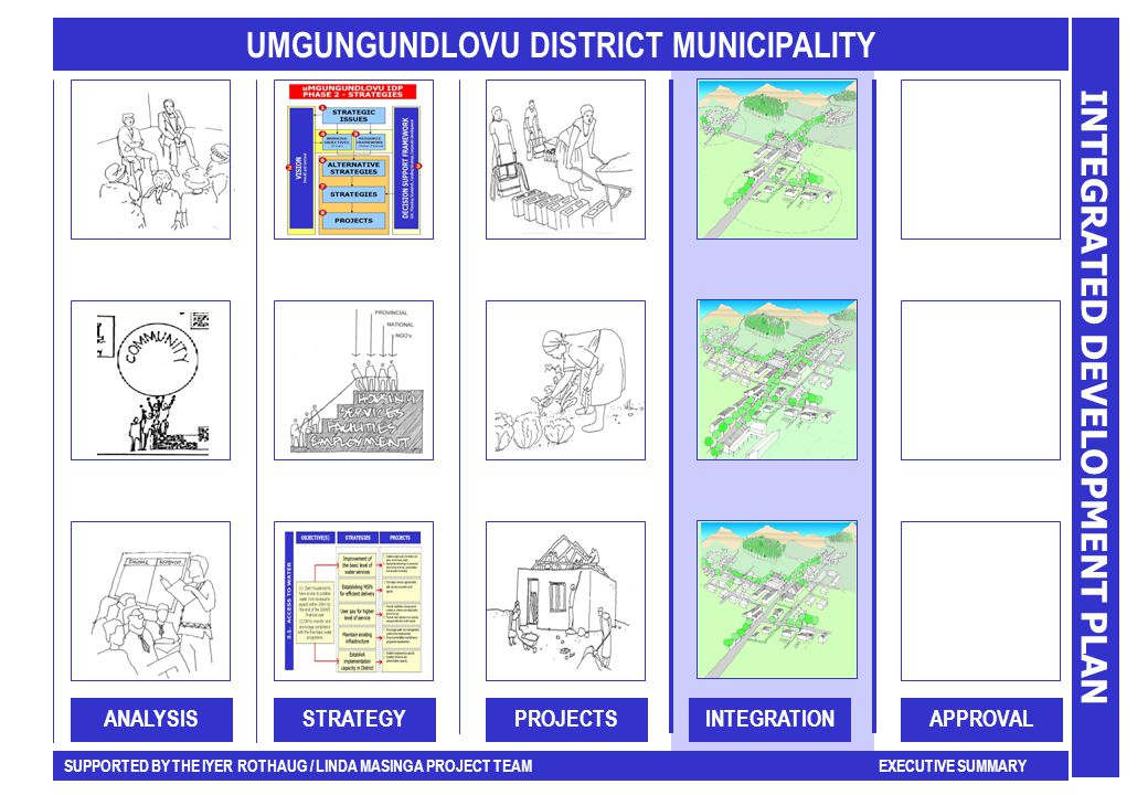 12 IYER ROTHAUG / LINDA MASINGA PROJECT TEAM EXECUTIVE SUMMARY UMGUNGUNDLOVU DISTRICT MUNICIPALITY INTEGRATED DEVELOPMENT PLAN STRATEGIC ISSUESOBJECTIVESSTRATEGIES 1 Land Reform and Housing (1)Establish 4000 housing opportunities p.a.annum (50% located in the rural areas) (2)Approval and implementation of LRAD Subsidies (by 2005 1000 small scale farmers p.a.) Institutional structuring for delivery District-wide integrated housing delivery Land reform implementation for sustainability 2 A Focus on Rural People (1)Establish a consultative forum with traditional leaders and stakeholders to discuss development related issues by 2002 (2)Empower and integrate farmworkers/residents into development processes Promoting development on Ingonyama land Building the capacity of people living on farms Promoting tenure security for people living on farms Promoting provision of basic services to people living on farms 3.1 Access to Water (1)Each household to have access to potable water (not necessarily piped) within 200m by the end of the 2004/5 financial year (2)DM to monitor and encourage compliance with the free basic water programme Improvement of the basic level of water services Establishing MSPs for efficient delivery User pay for higher level of service Maintain existing infrastructure Establish implementation capacity in District 3.2 Access to Sanitation (1)Each household have access to at least a Ventilated Improved Pit Latrine (WHO Standard) by 2004/5 (2)By 2003 have awareness programme in place focussing on health and hygiene Free basic sanitation User pay for higher level of service Maintain existing services 3.3 Access to Electricity 1)To provide an additional 4 000 electricity connections (grid or non-grid) per annum of which 50% will be located in rural areas Provide access to free basic electricity User pay for higher level of electricity service Fund capital short fall for grid electricity 3.4 Access to Roads 1)To ensure that all service centres (tertiary, second