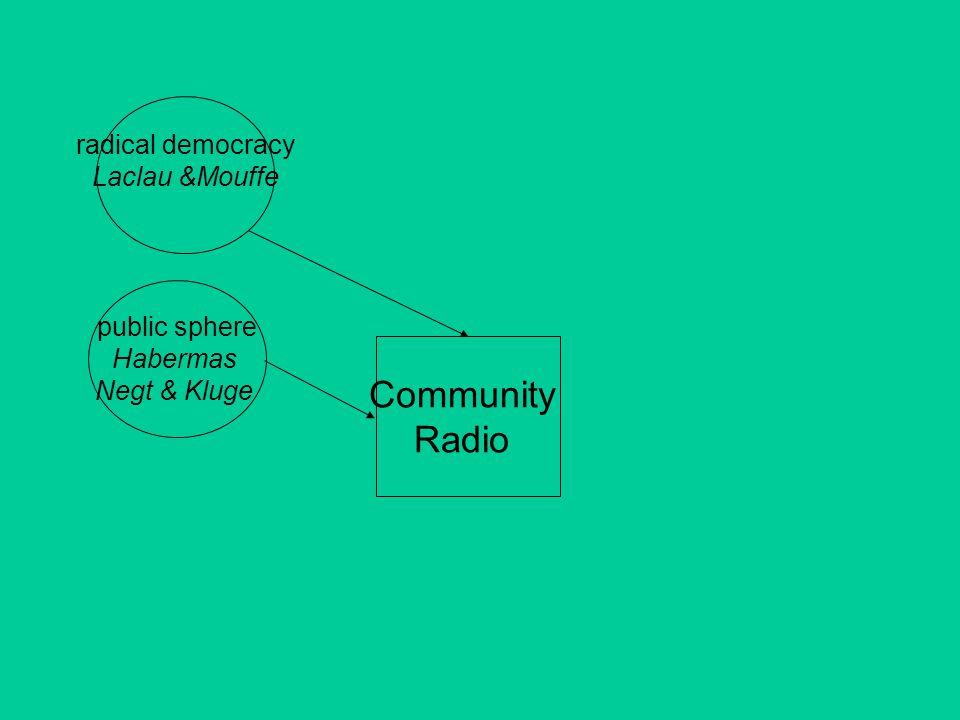 Community Radio public sphere Habermas Negt & Kluge radical democracy Laclau &Mouffe