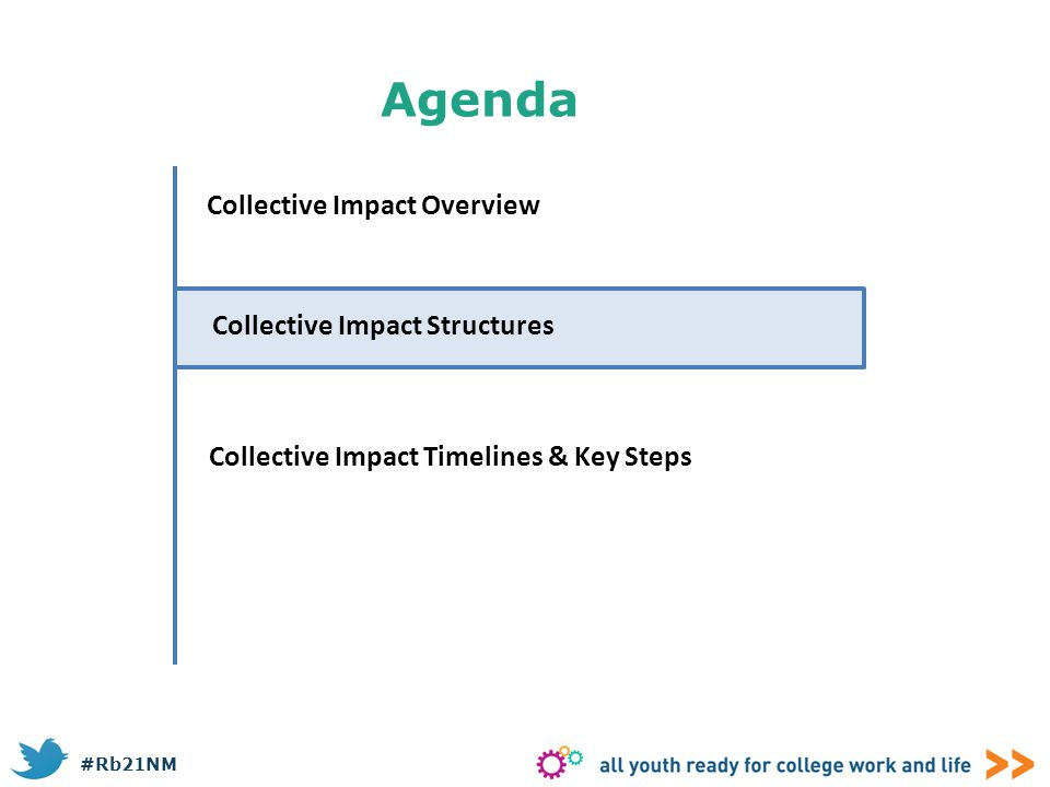 #Rb21NM Agenda Collective Impact Overview Collective Impact Timelines & Key Steps Collective Impact Structures