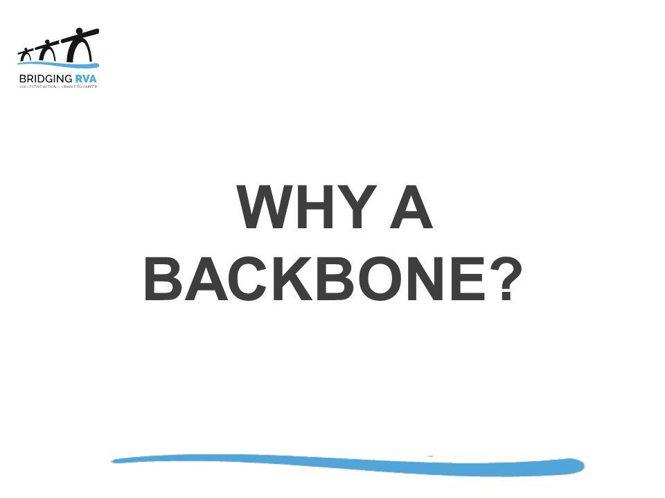 WHY A BACKBONE?