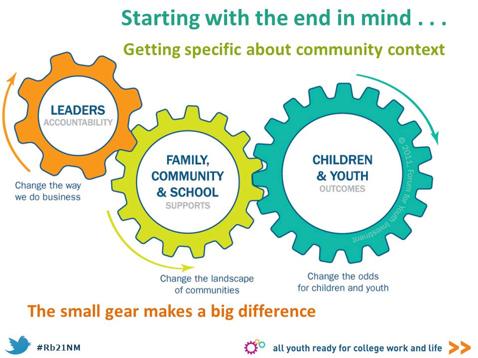 #Rb21NM Starting with the end in mind... Getting specific about community context The small gear makes a big difference