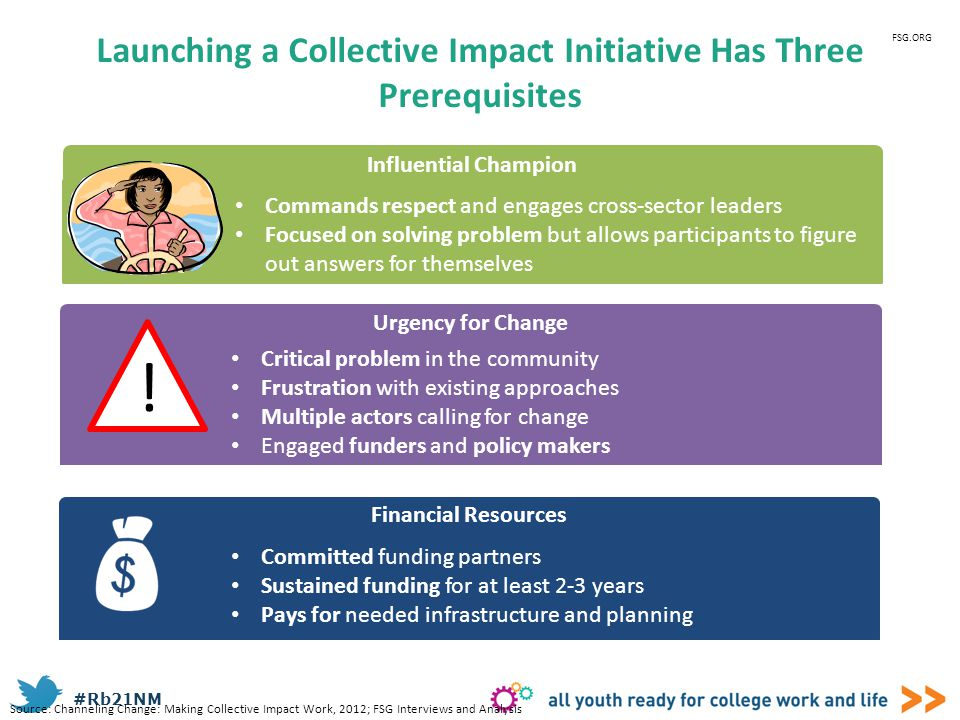#Rb21NM Launching a Collective Impact Initiative Has Three Prerequisites Source: Channeling Change: Making Collective Impact Work, 2012; FSG Interview