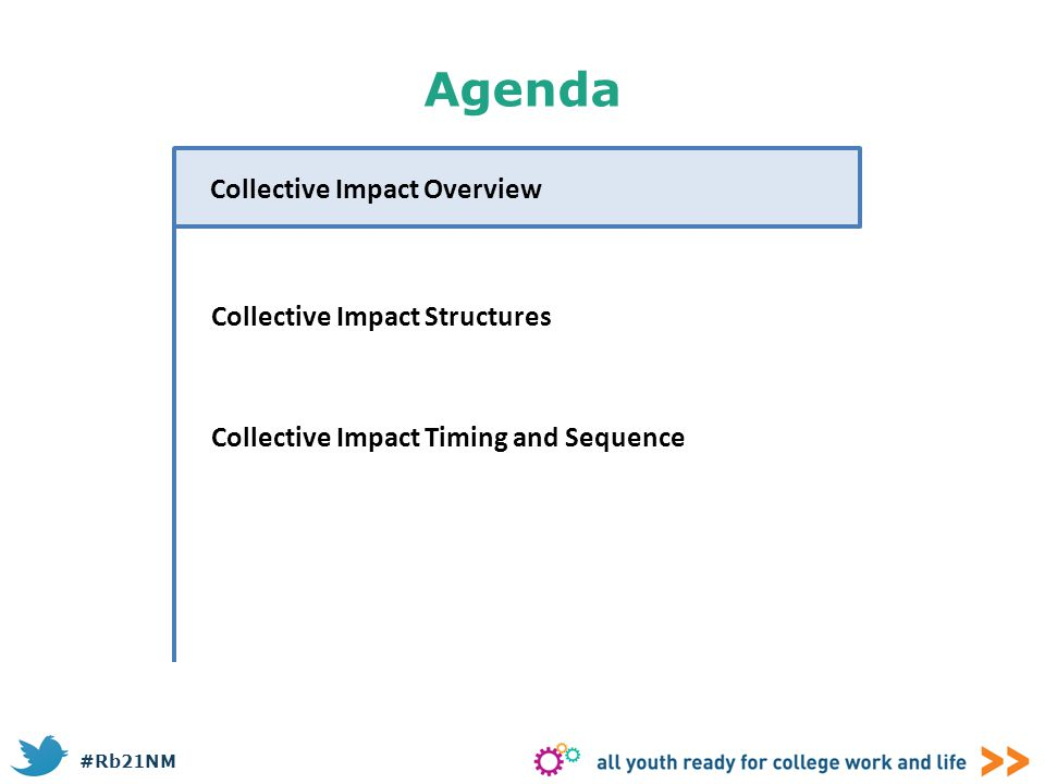 #Rb21NM Agenda Collective Impact Overview Collective Impact Timing and Sequence Collective Impact Structures