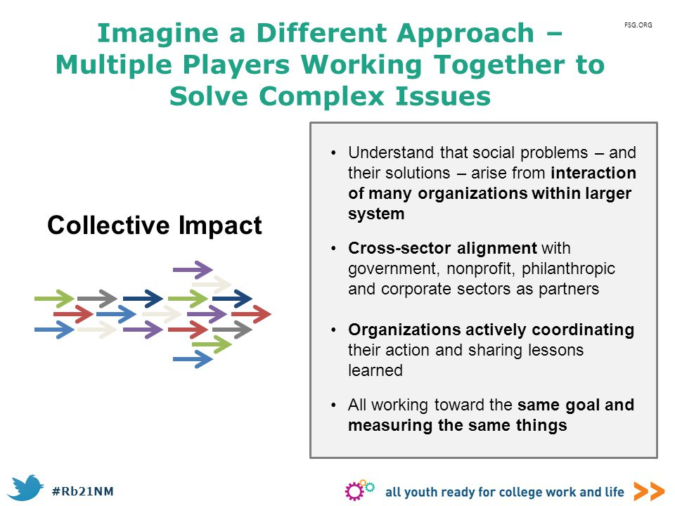 #Rb21NM Imagine a Different Approach – Multiple Players Working Together to Solve Complex Issues Understand that social problems – and their solutions