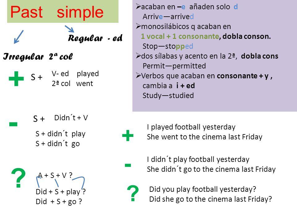 Past simple Regular - ed Irregular 2ª col  acaban en –e añaden solo d Arrive—arrived  monosilábicos q acaban en 1 vocal + 1 consonante, dobla conson