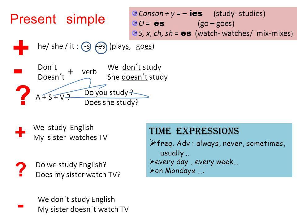 El verbo to be se usa de forma distinta al resto de los verbos en inglés.