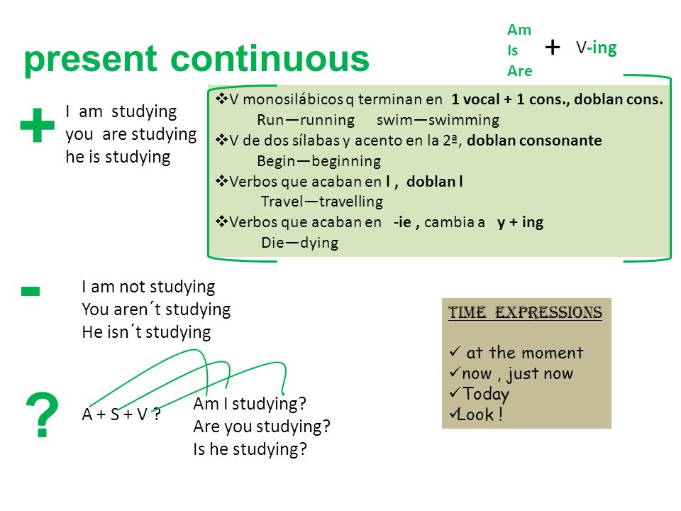 present continuous Am Is Are + V-ing + I am studying you are studying he is studying - .