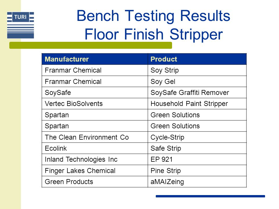 Bench Testing Floor Finish Stripping Vinyl composition floor tile Scrub pad Stripping was performed at 175 rpm –Using pad attached to variable speed drill 15 effective products –Some had strong odors