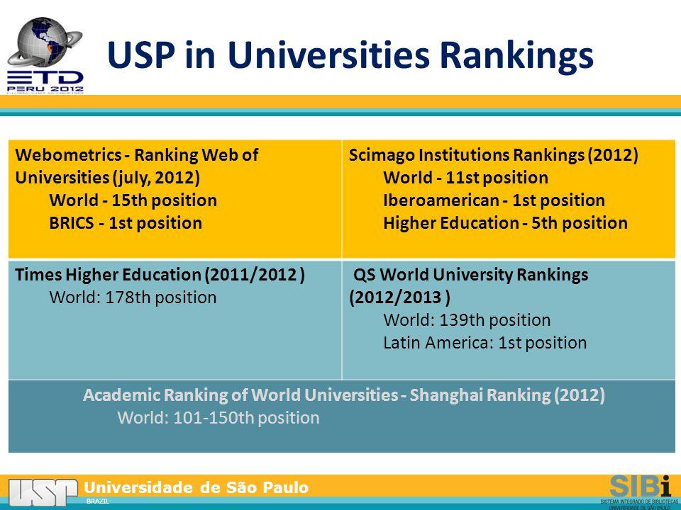 Universidade de São Paulo BRAZIL Thanks Please, visit the USP stand outside dtsibi@usp.br