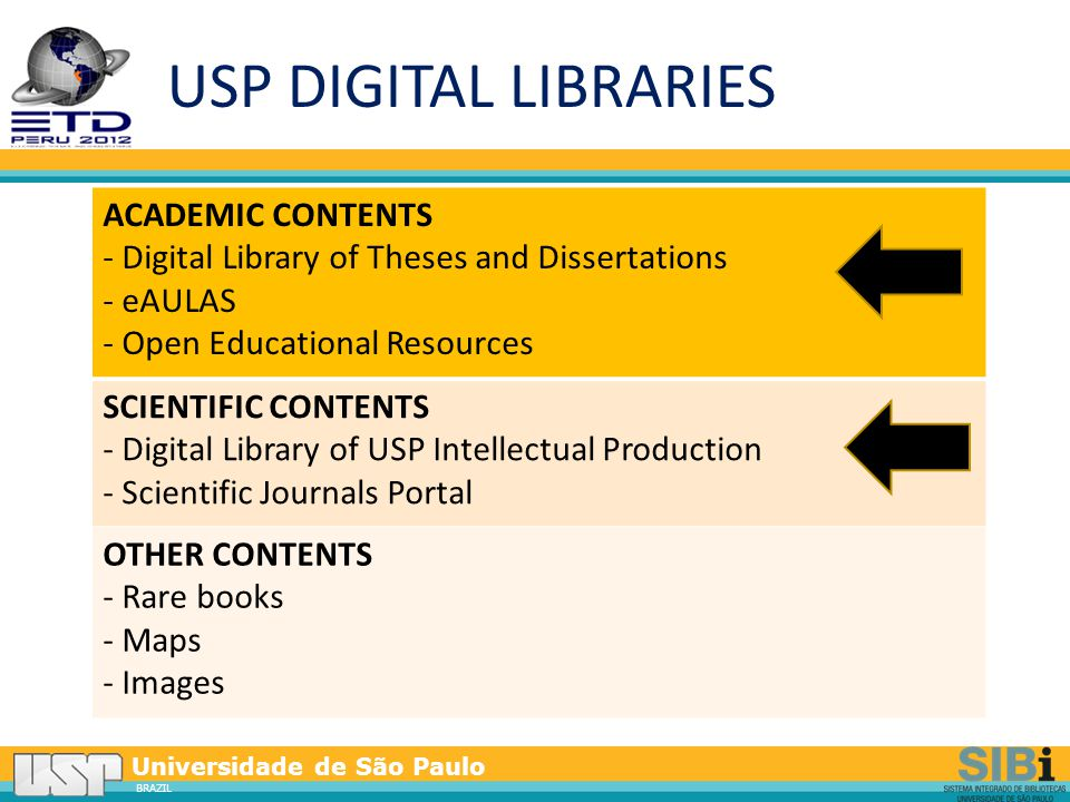 Universidade de São Paulo BRAZIL USP DIGITAL LIBRARIES ACADEMIC CONTENTS - Digital Library of Theses and Dissertations - eAULAS - Open Educational Resources SCIENTIFIC CONTENTS - Digital Library of USP Intellectual Production - Scientific Journals Portal OTHER CONTENTS - Rare books - Maps - Images