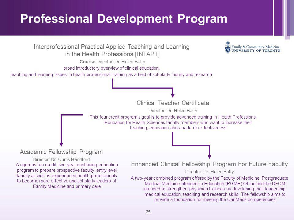 25 Professional Development Program Academic Fellowship Program Director: Dr.
