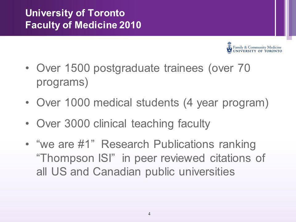 5 Faculty Development in UofT Faculty of Medicine DFCMCentre for Faculty Development Dept.
