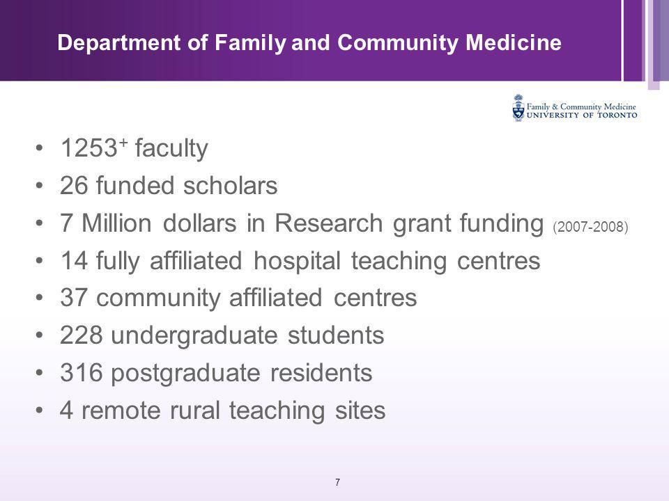 8 Major Programs Residency Undergraduate Research Academic Fellowship and Graduate Studies Professional Development Global Health