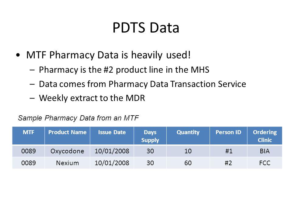 PDTS Data MTF Pharmacy Data is heavily used.
