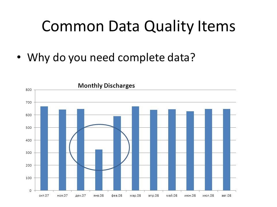 Common Data Quality Items Why do you need complete data?