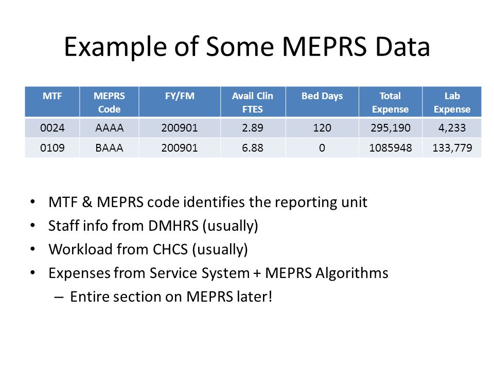 Example of Some MEPRS Data MTF & MEPRS code identifies the reporting unit Staff info from DMHRS (usually) Workload from CHCS (usually) Expenses from Service System + MEPRS Algorithms – Entire section on MEPRS later.