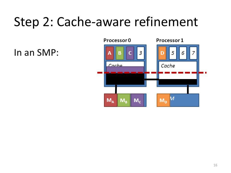 Step 2: Cache-aware refinement 16 DRAM Cache 0 DRAM Cache 1324675 MBMB MAMA MCMC MDMD BADC MAMA In an SMP: Processor 0Processor 1