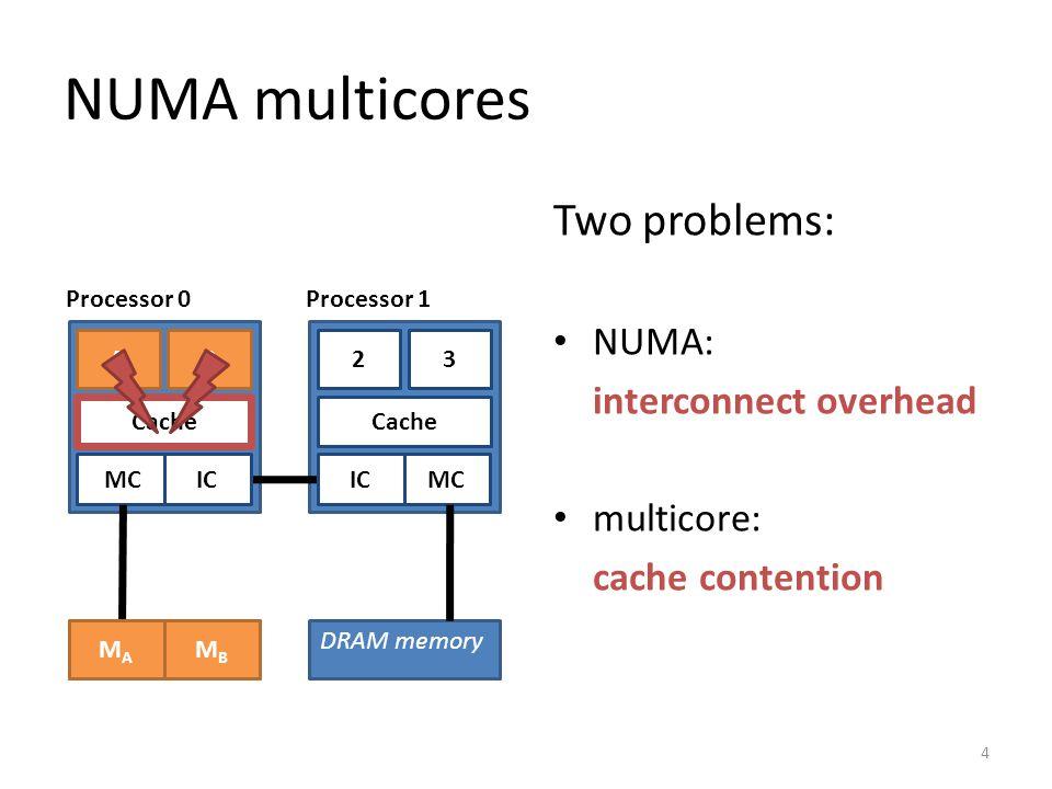 Outline NUMA: experimental evaluation Scheduling – N-MASS – N-MASS evaluation 5