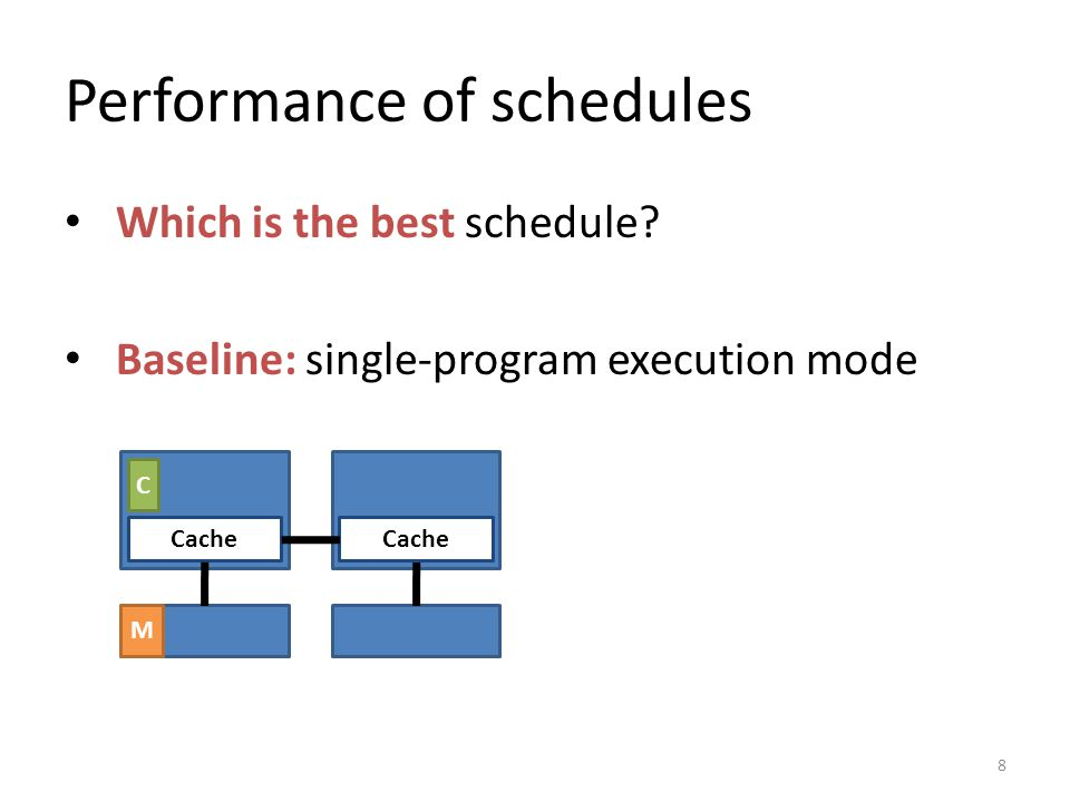 Evaluation Baseline: Linux average – Linux scheduler non-deterministic – average performance degradation in all possible cases N-MASS with perfect NUMA penalty information 29