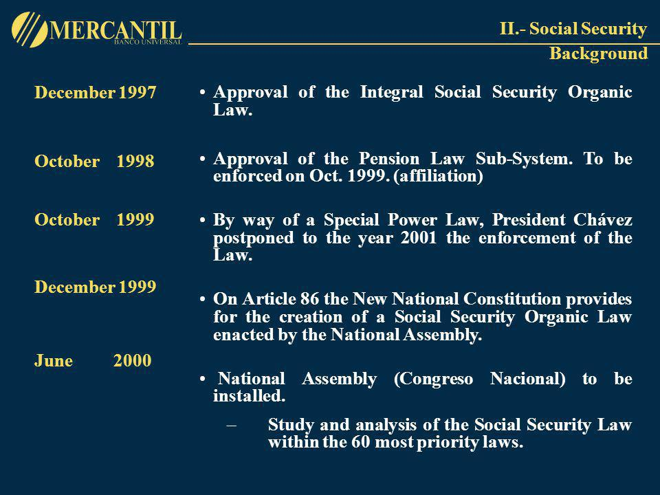 December 1997 October 1998 October 1999 December 1999 June 2000 Approval of the Integral Social Security Organic Law.