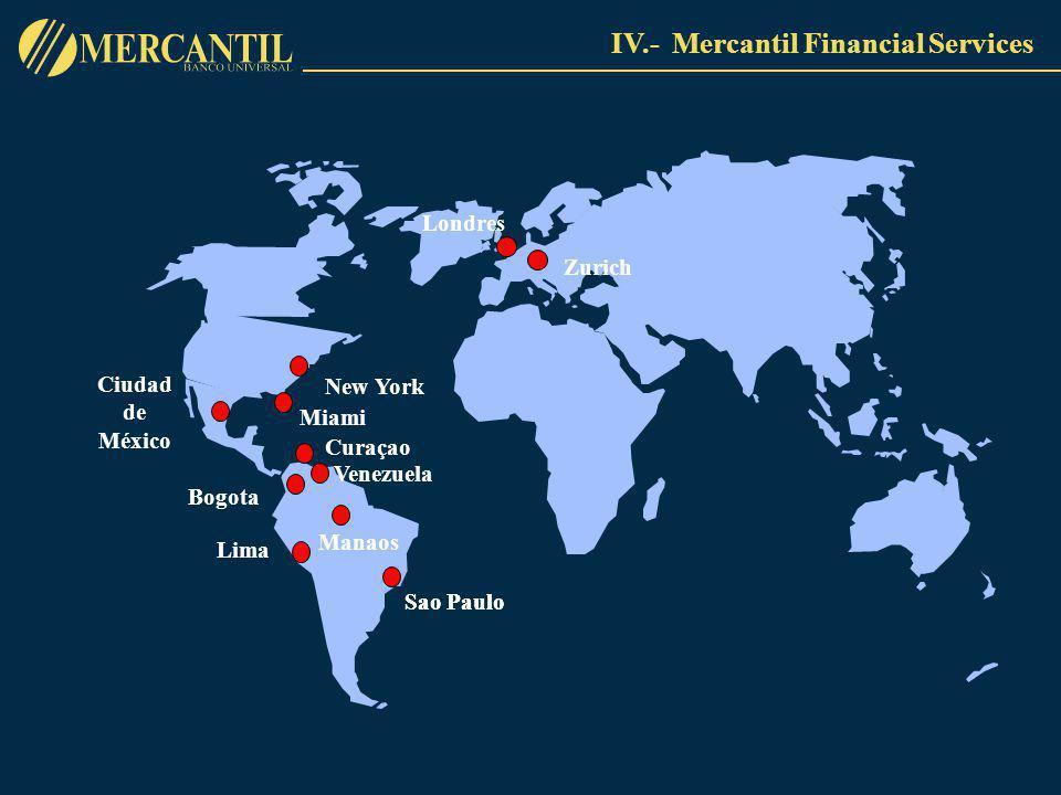 New York Ciudad de México Lima Venezuela Sao Paulo Miami Zurich Manaos Sao Paulo Londres Curaçao Bogota IV.- Mercantil Financial Services
