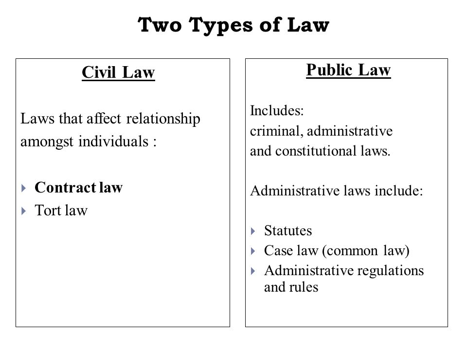 Two Types of Law Civil Law Laws that affect relationship amongst individuals :  Contract law  Tort law Public Law Includes: criminal, administrative and constitutional laws.