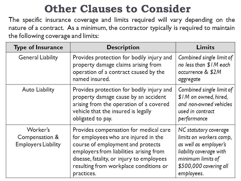 Other Clauses to Consider The specific insurance coverage and limits required will vary depending on the nature of a contract.