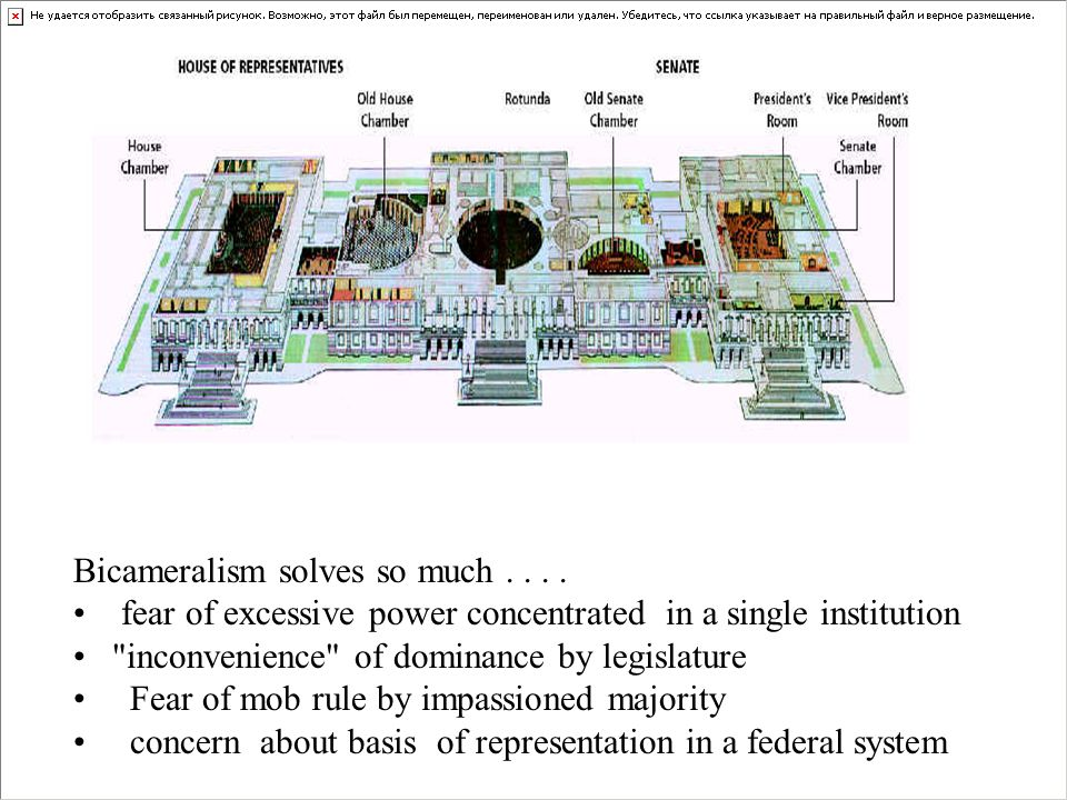 Bicameralism solves so much.... fear of excessive power concentrated in a single institution