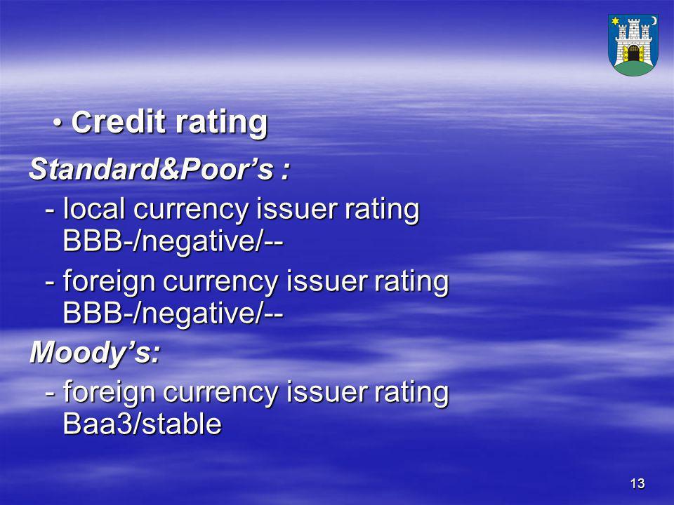 13 C redit rating C redit rating Standard&Poor's : Standard&Poor's : - local currency issuer rating BBB-/negative/-- - local currency issuer rating BBB-/negative/-- - foreign currency issuer rating BBB-/negative/-- - foreign currency issuer rating BBB-/negative/-- Moody's: Moody's: - foreign currency issuer rating Baa3/stable - foreign currency issuer rating Baa3/stable