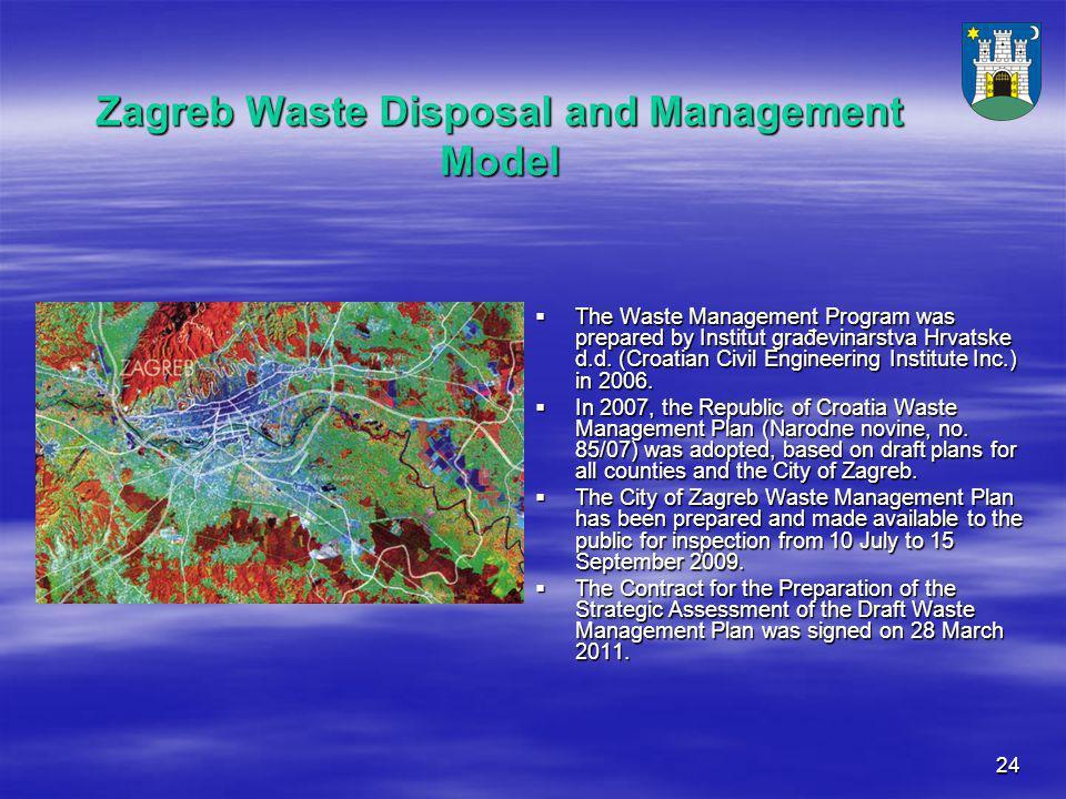 24 Zagreb Waste Disposal and Management Model  The Waste Management Program was prepared by Institut građevinarstva Hrvatske d.d.