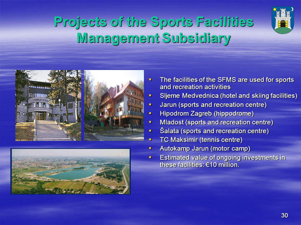 30 Projects of the Sports Facilities Management Subsidiary  The facilities of the SFMS are used for sports and recreation activities  Sljeme Medvednica (hotel and skiing facilities)  Jarun (sports and recreation centre)  Hipodrom Zagreb (hippodrome)  Mladost (sports and recreation centre)  Šalata (sports and recreation centre)  TC Maksimir (tennis centre)  Autokamp Jarun (motor camp)  Estimated value of ongoing investments in these facilities: €10 million.