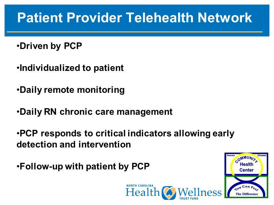 Patient Provider Telehealth Network Driven by PCP Individualized to patient Daily remote monitoring Daily RN chronic care management PCP responds to critical indicators allowing early detection and intervention Follow-up with patient by PCP