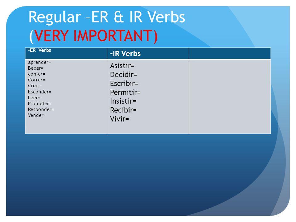 Regular –ER & IR Verbs (VERY IMPORTANT) -ER Verbs -IR Verbs aprender= Beber= comer= Correr= Creer Esconder= Leer= Prometer= Responder= Vender= Asistir= Decidir= Escribir= Permitir= Insistir= Recibir= Vivir=