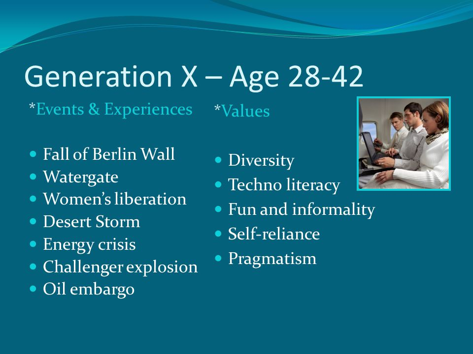Generation X – Age 28-42 *Events & Experiences Fall of Berlin Wall Watergate Women's liberation Desert Storm Energy crisis Challenger explosion Oil embargo *Values Diversity Techno literacy Fun and informality Self-reliance Pragmatism