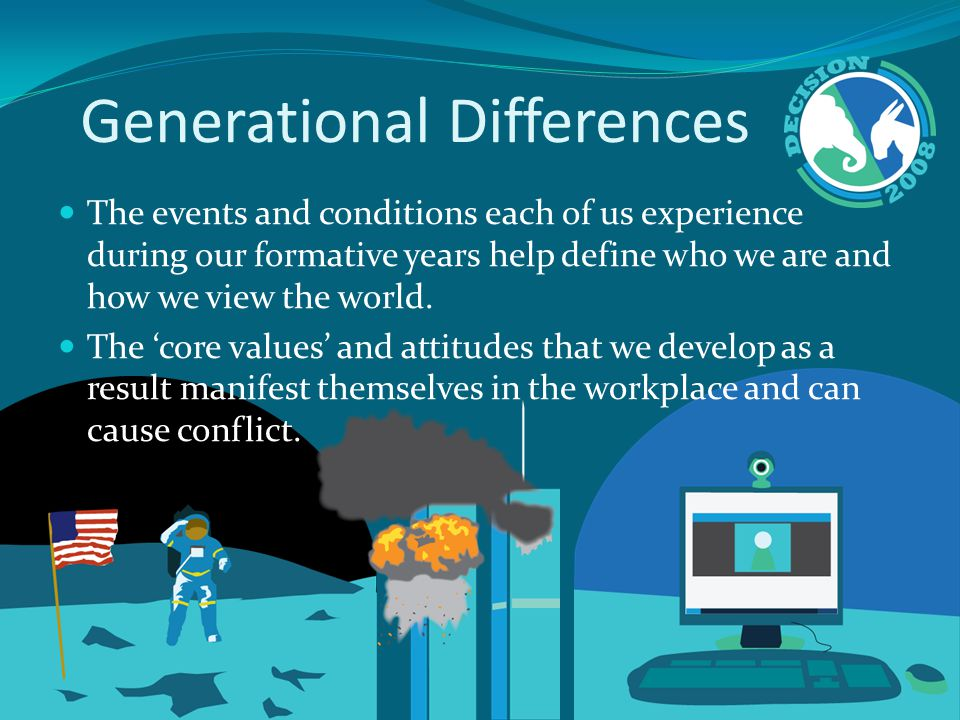 Generational Differences The events and conditions each of us experience during our formative years help define who we are and how we view the world.