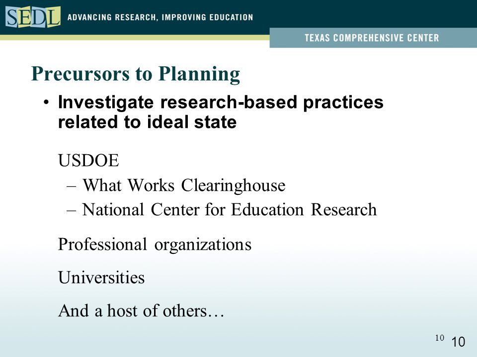 10 Investigate research-based practices related to ideal state USDOE –What Works Clearinghouse –National Center for Education Research Professional organizations Universities And a host of others… Precursors to Planning 10