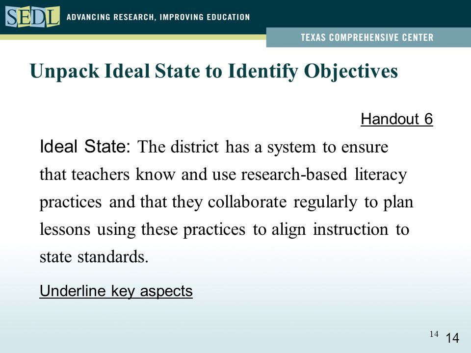 14 Unpack Ideal State to Identify Objectives Ideal State: The district has a system to ensure that teachers know and use research-based literacy practices and that they collaborate regularly to plan lessons using these practices to align instruction to state standards.