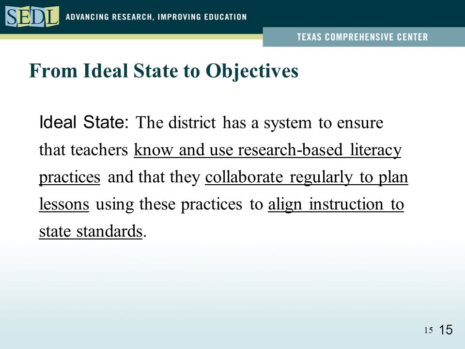 15 From Ideal State to Objectives Ideal State: The district has a system to ensure that teachers know and use research-based literacy practices and that they collaborate regularly to plan lessons using these practices to align instruction to state standards.