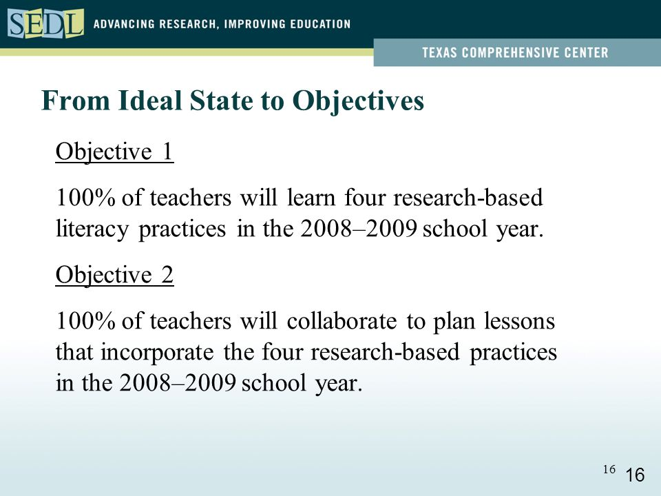 16 From Ideal State to Objectives Objective 1 100% of teachers will learn four research-based literacy practices in the 2008–2009 school year.