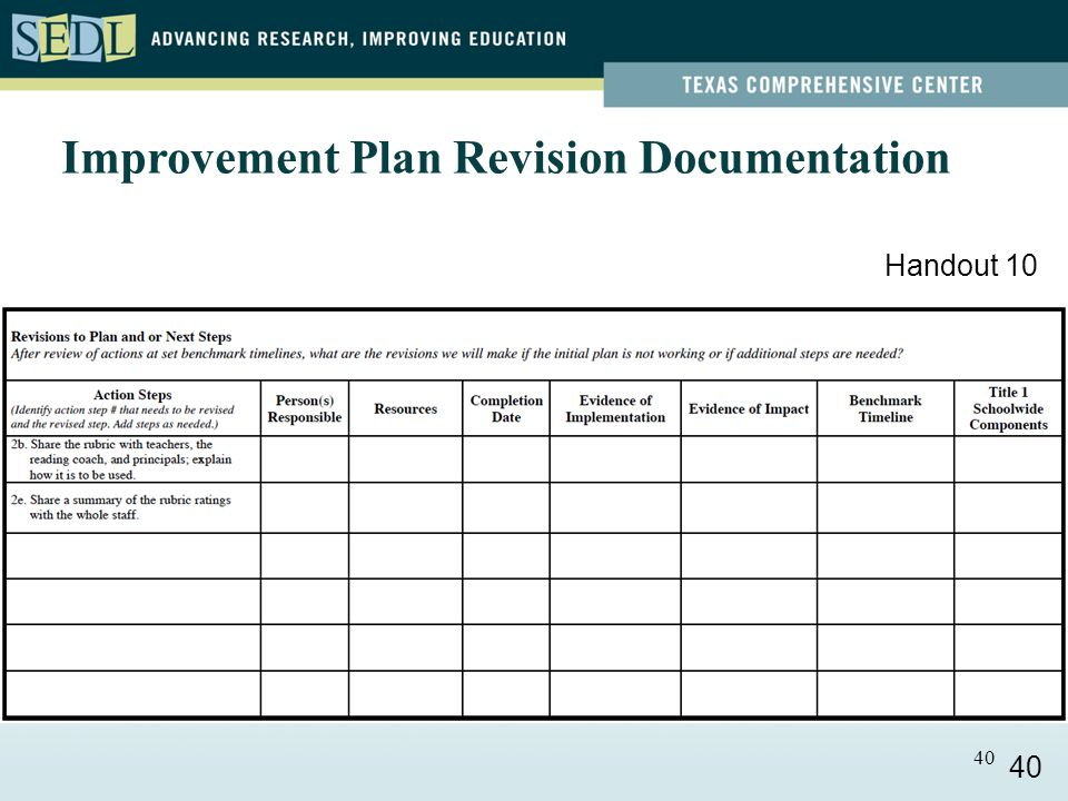 40 Improvement Plan Revision Documentation Handout 10 40