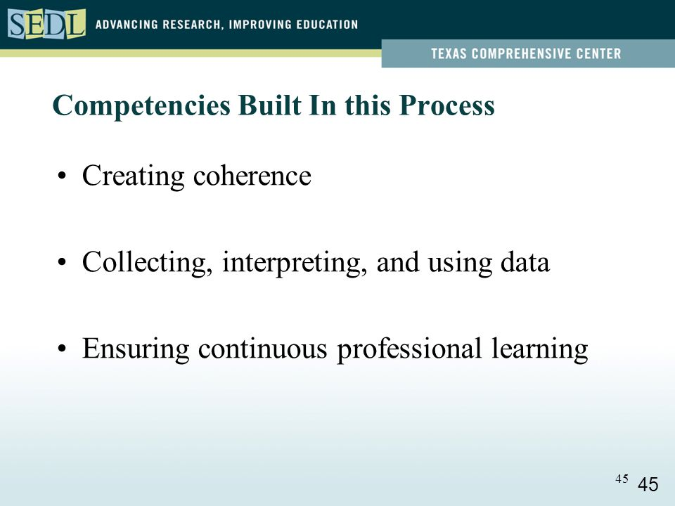 45 Competencies Built In this Process Creating coherence Collecting, interpreting, and using data Ensuring continuous professional learning 45