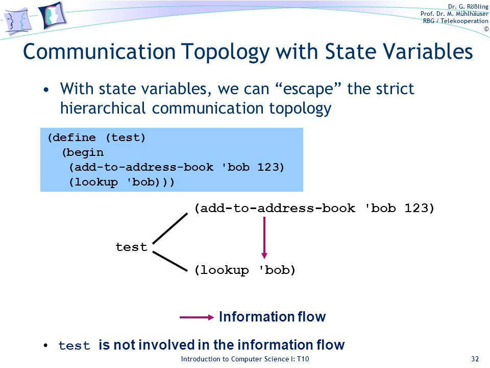 Dr. G. Rößling Prof. Dr. M. Mühlhäuser RBG / Telekooperation © Introduction to Computer Science I: T10 Communication Topology with State Variables Wit