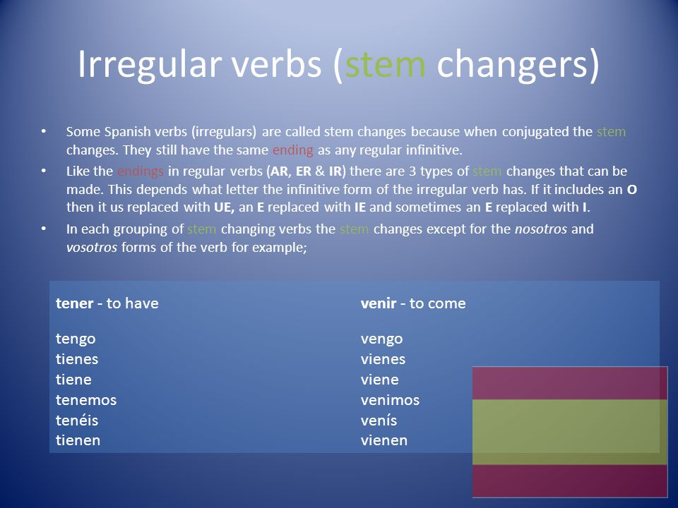 List of irregular verbs Competir to conceive despedir to fire impedir to impede medir to measure pedir to ask for Poder one can repetir to repeat servir to serve teñir to color, dye, stain vestir to dress