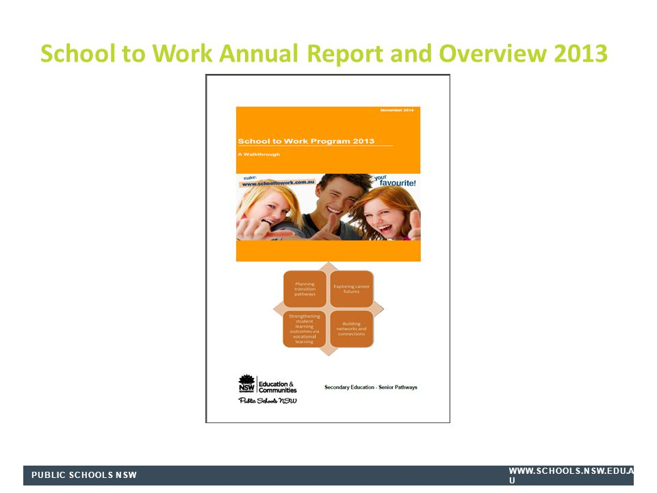 PUBLIC SCHOOLS NSW WWW.SCHOOLS.NSW.EDU.A U School to Work Annual Report and Overview 2013